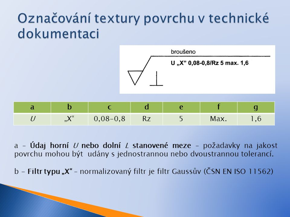 Označování textury povrchu v technické dokumentaci