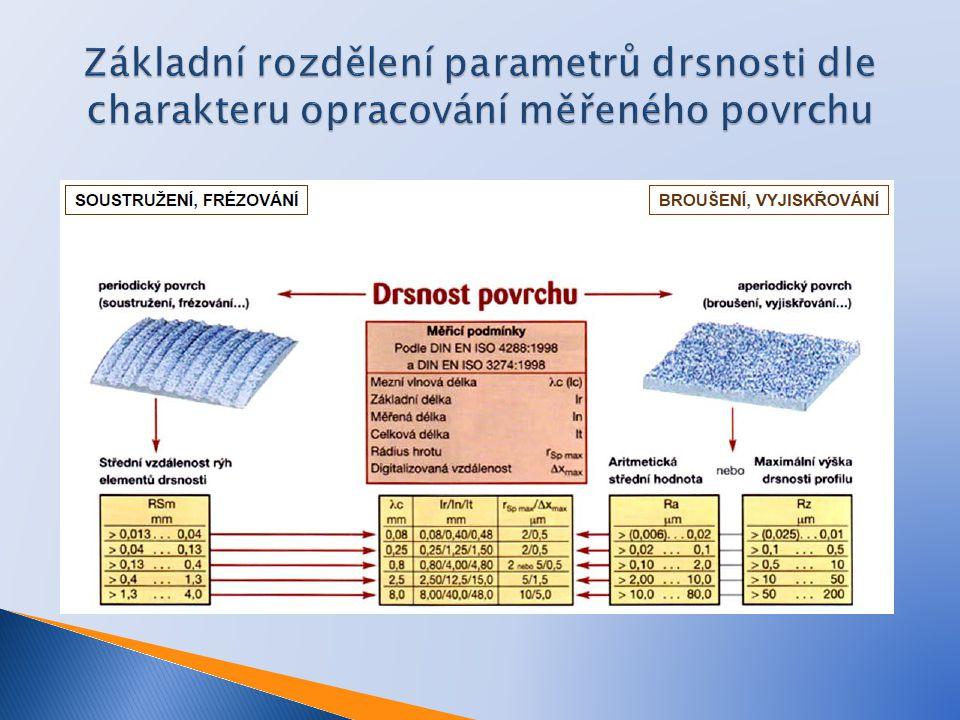 Základní rozdělení parametrů drsnosti dle charakteru opracování měřeného povrchu