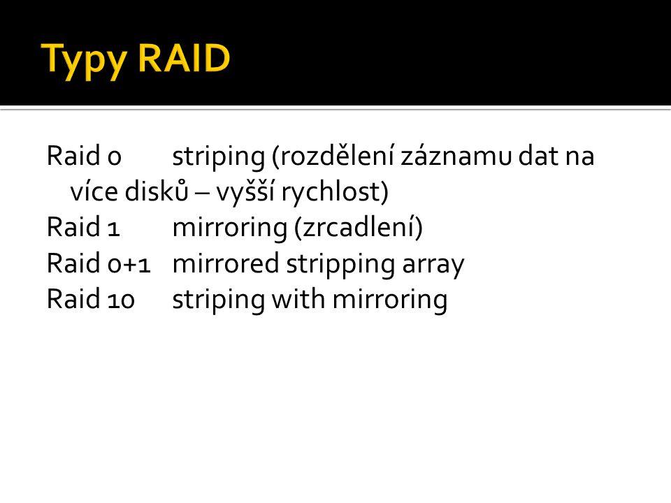 Typy RAID