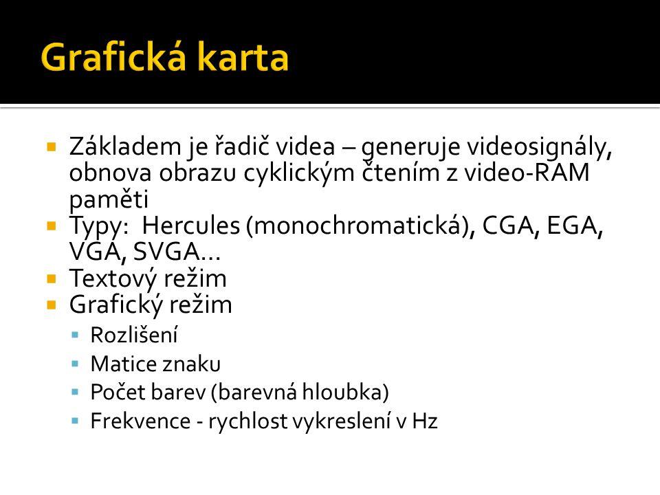 Grafická karta Základem je řadič videa – generuje videosignály, obnova obrazu cyklickým čtením z video-RAM paměti.