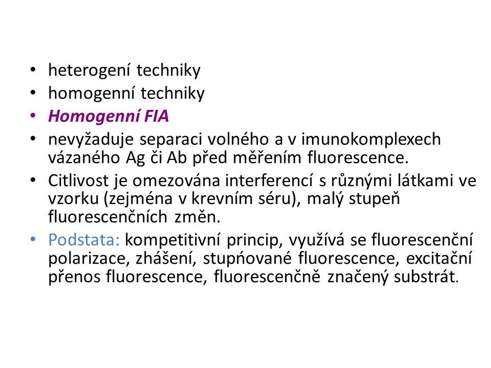 heterogení techniky homogenní techniky. Homogenní FIA. nevyžaduje separaci volného a v imunokomplexech vázaného Ag či Ab před měřením fluorescence.