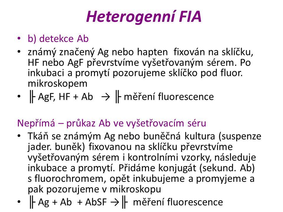 Heterogenní FIA b) detekce Ab