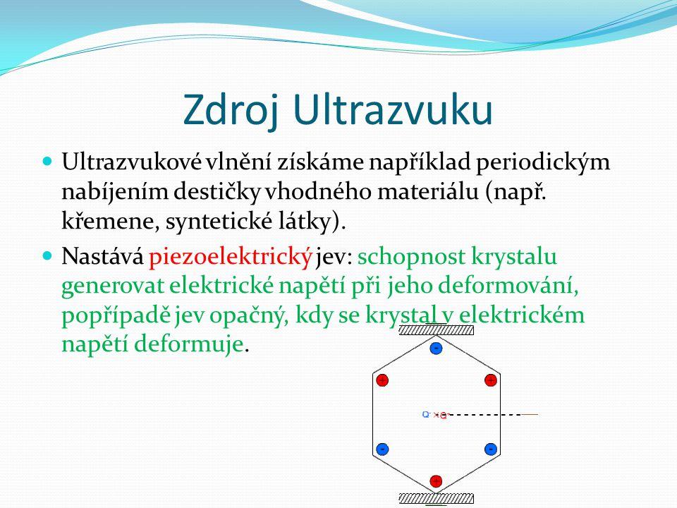 Zdroj Ultrazvuku Ultrazvukové vlnění získáme například periodickým nabíjením destičky vhodného materiálu (např. křemene, syntetické látky).