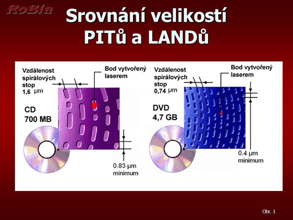 Srovnání velikostí PITů a LANDů