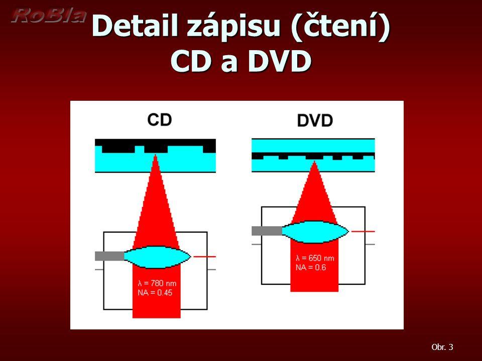 Detail zápisu (čtení) CD a DVD