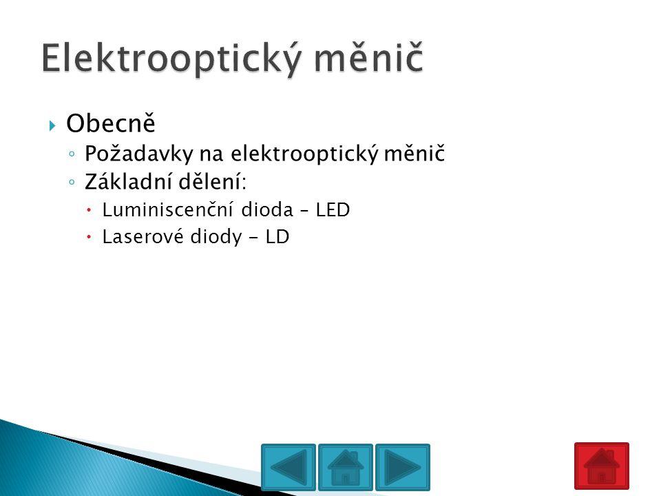 Elektrooptický měnič Obecně Požadavky na elektrooptický měnič