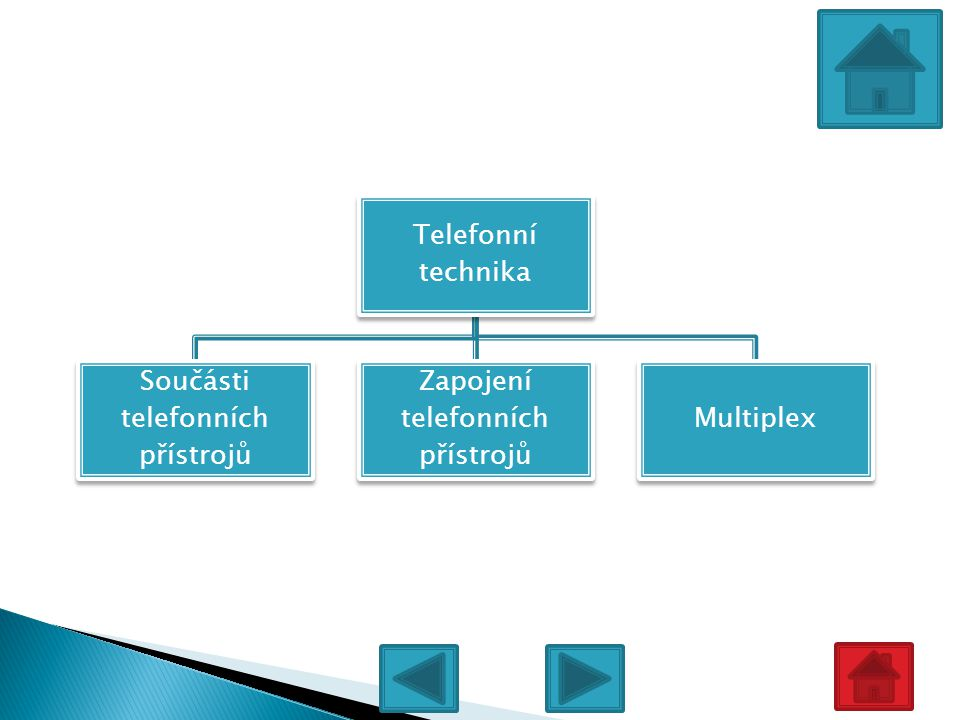 Součásti telefonních přístrojů Zapojení telefonních přístrojů