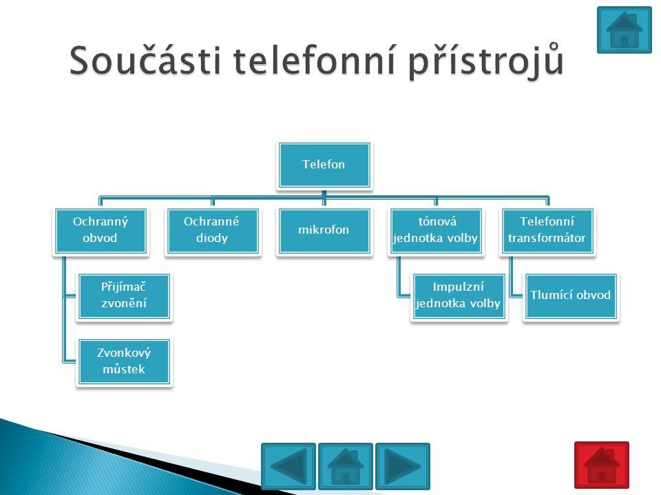 Součásti telefonní přístrojů