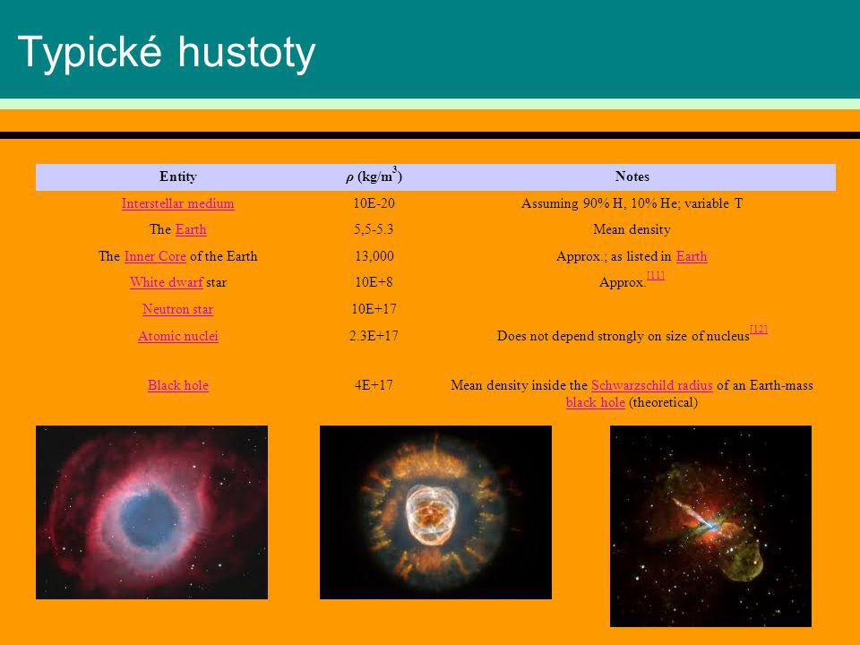 Typické hustoty Entity ρ (kg/m3) Notes Interstellar medium 10E-20