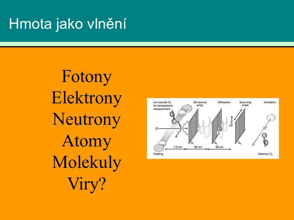 Hmota jako vlnění Fotony Elektrony Neutrony Atomy Molekuly Viry