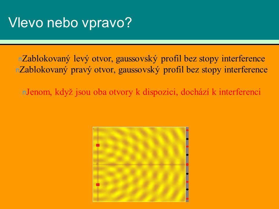 Vlevo nebo vpravo Zablokovaný levý otvor, gaussovský profil bez stopy interference.
