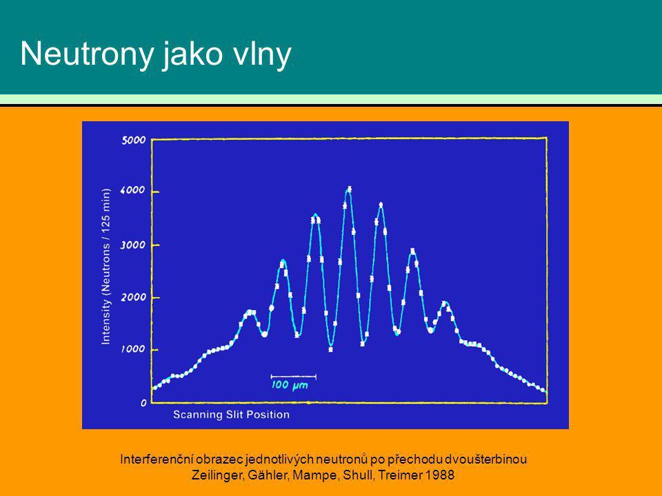 Neutrony jako vlny Interferenční obrazec jednotlivých neutronů po přechodu dvoušterbinou Zeilinger, Gähler, Mampe, Shull, Treimer 1988.