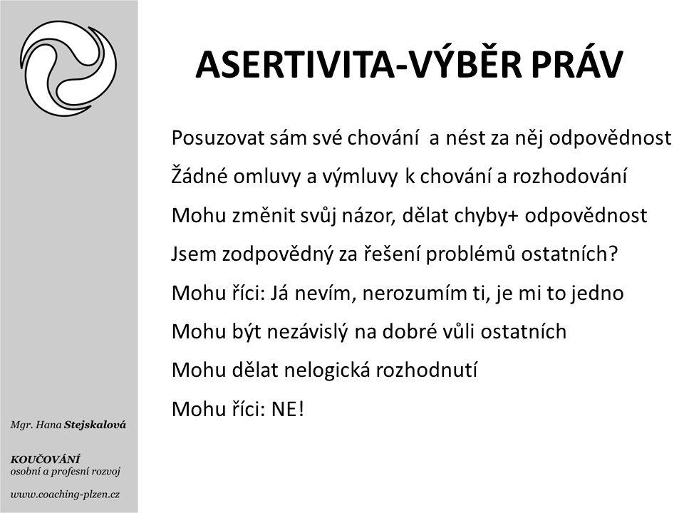 ASERTIVITA-VÝBĚR PRÁV