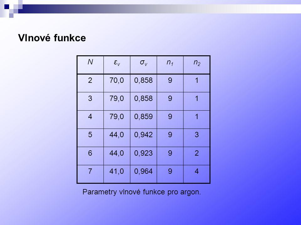 Vlnové funkce N. εv. σv. n1. n2. 2. 70,0. 0,858. 9. 1. 3. 79,0. 4. 0,859. 5. 44,0. 0,942.