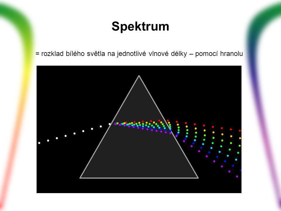 Spektrum = rozklad bílého světla na jednotlivé vlnové délky – pomocí hranolu