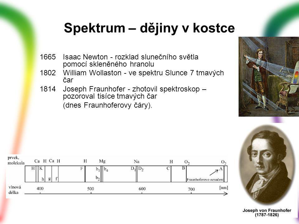 Spektrum – dějiny v kostce