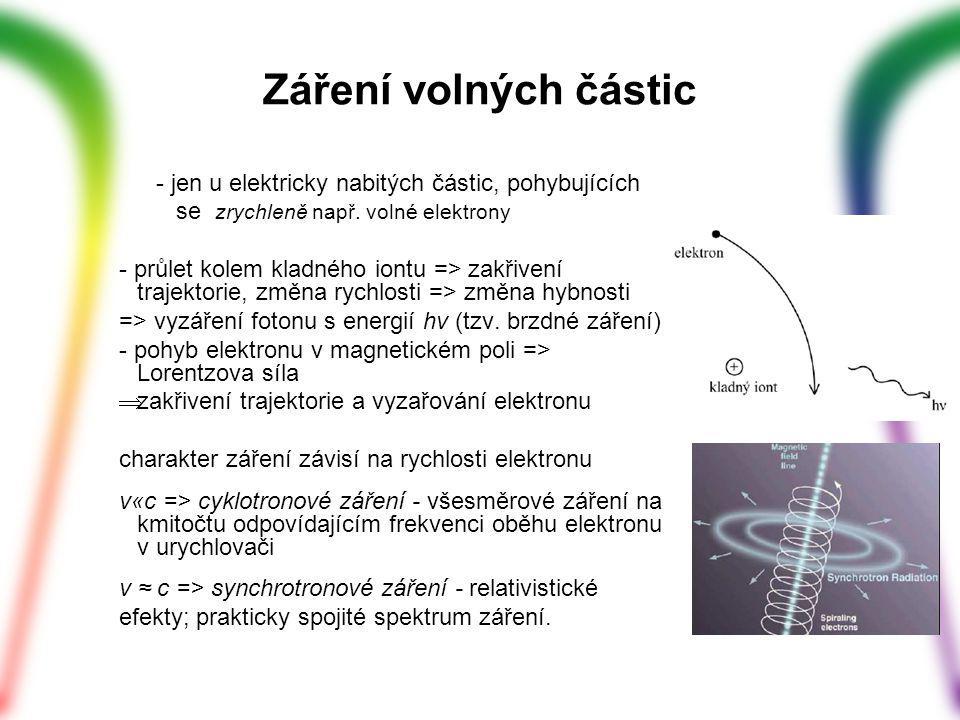 Záření volných částic jen u elektricky nabitých částic, pohybujících