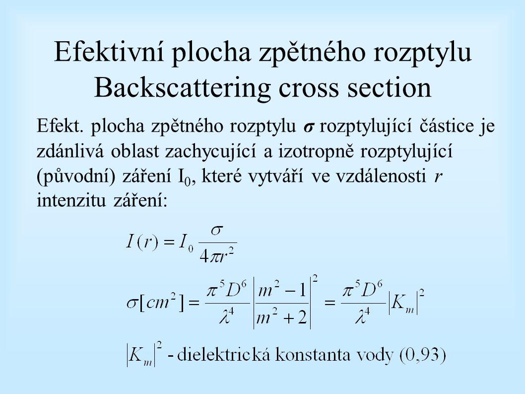 Efektivní plocha zpětného rozptylu Backscattering cross section