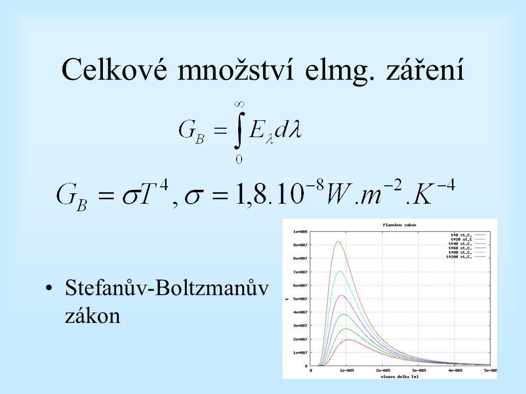 Celkové množství elmg. záření