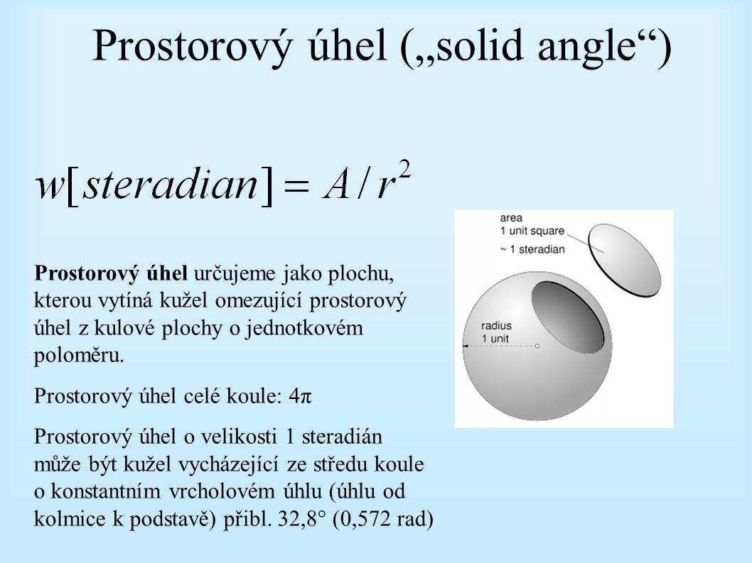 "Prostorový úhel (""solid angle )"