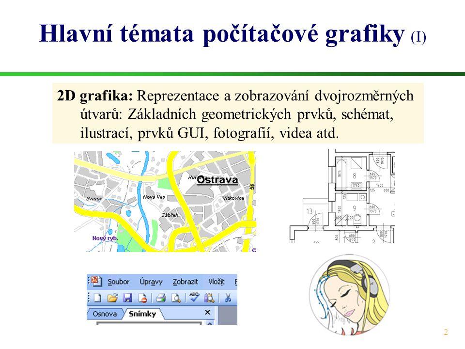 Hlavní témata počítačové grafiky (I)