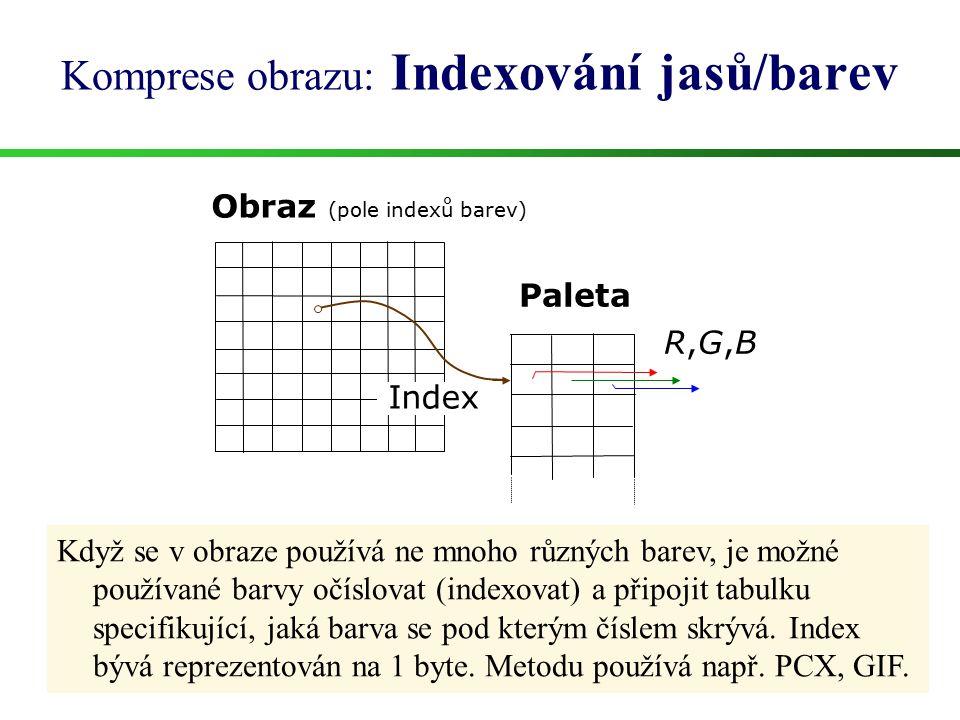 Komprese obrazu: Indexování jasů/barev
