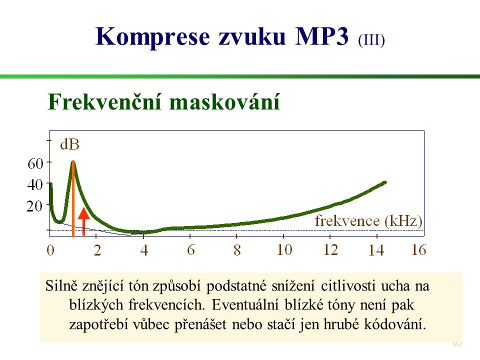 Komprese zvuku MP3 (III)
