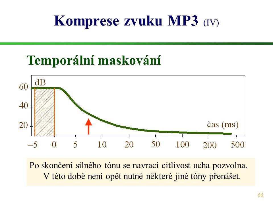 Komprese zvuku MP3 (IV) Temporální maskování