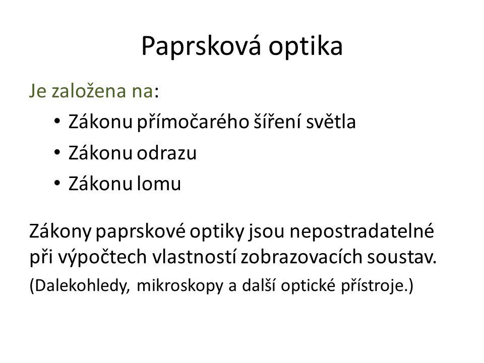 Paprsková optika Je založena na: Zákonu přímočarého šíření světla