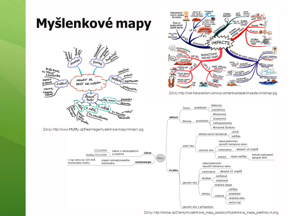 Zdroj: http://www.fiftyfifty.cz/files/image/myslenkove-mapy/mmap1.jpg