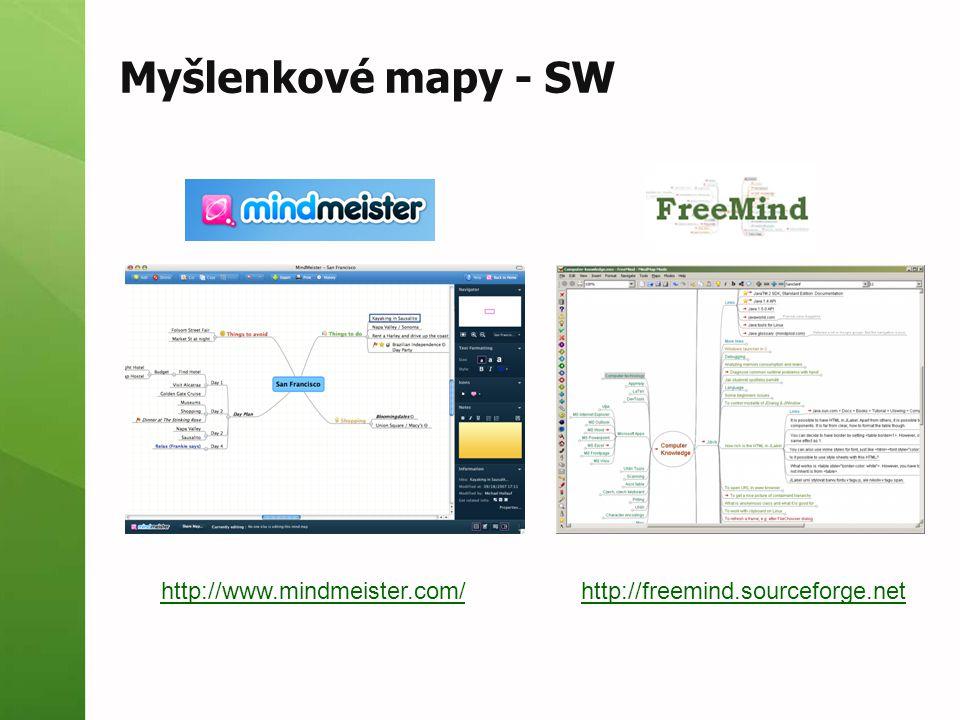 Myšlenkové mapy - SW http://www.mindmeister.com/
