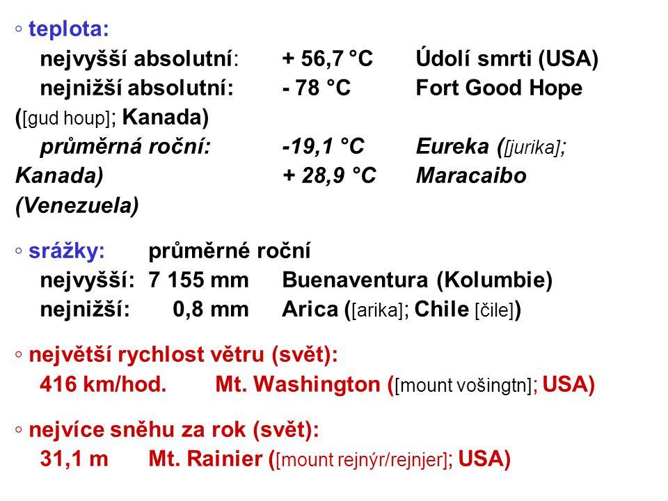 ◦ teplota: nejvyšší absolutní: + 56,7 °C Údolí smrti (USA) nejnižší absolutní: - 78 °C Fort Good Hope.