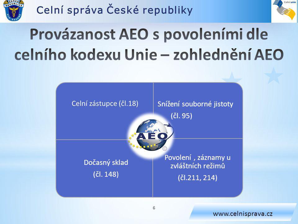 Provázanost AEO s povoleními dle celního kodexu Unie – zohlednění AEO