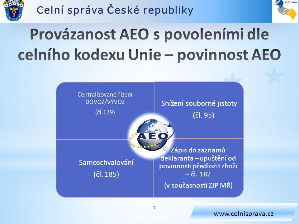 Provázanost AEO s povoleními dle celního kodexu Unie – povinnost AEO
