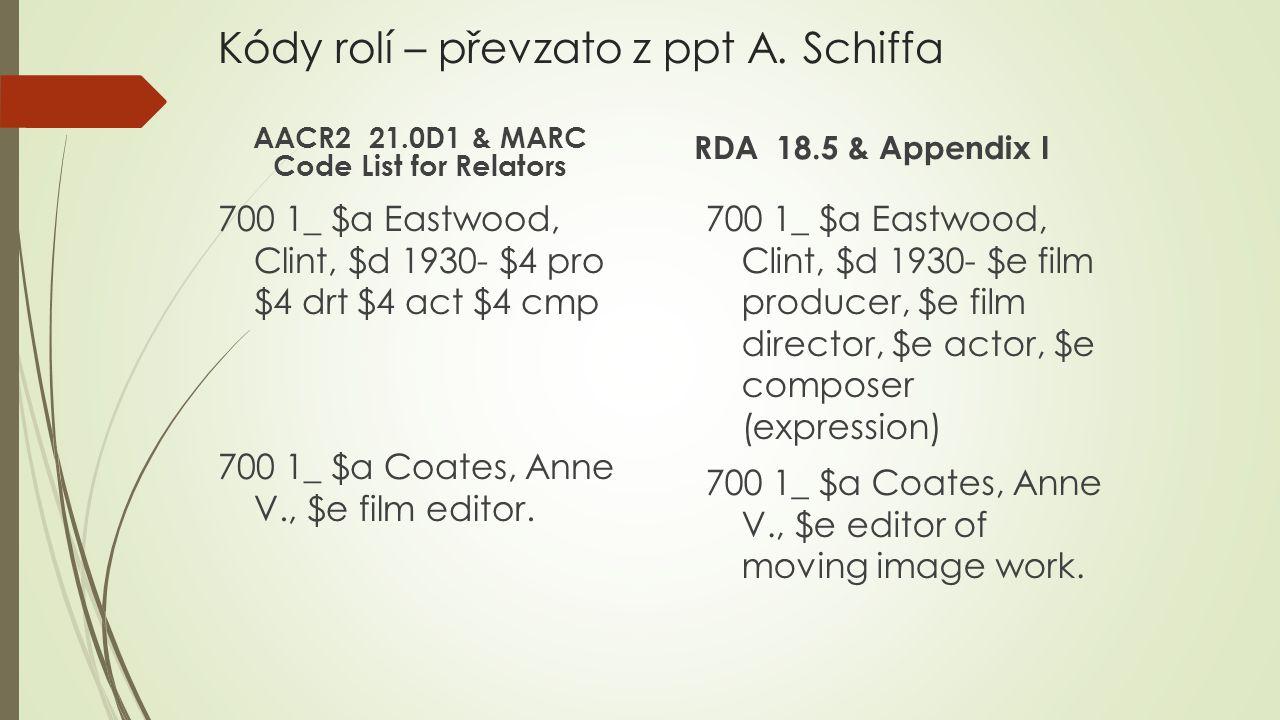 Kódy rolí – převzato z ppt A. Schiffa