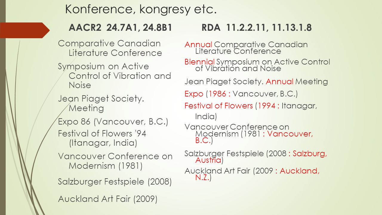 Konference, kongresy etc.