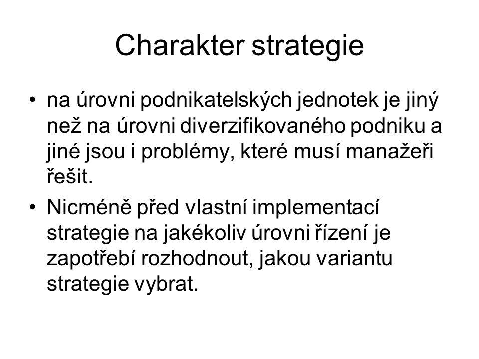 Charakter strategie