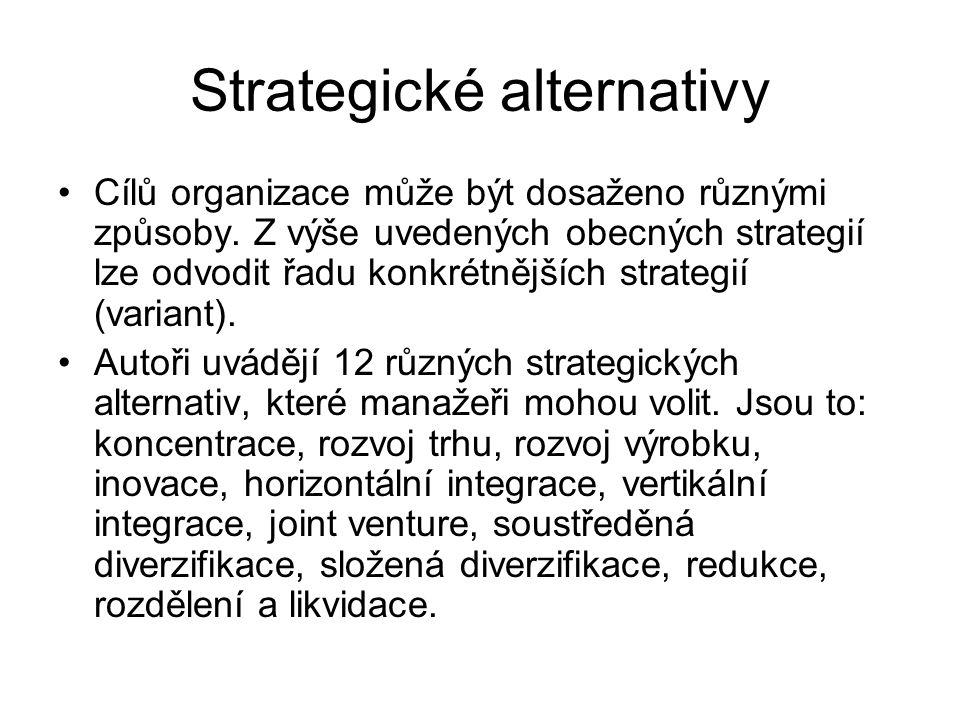 Strategické alternativy