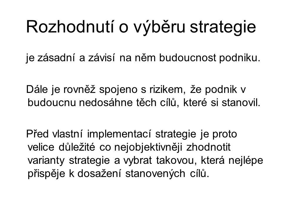 Rozhodnutí o výběru strategie