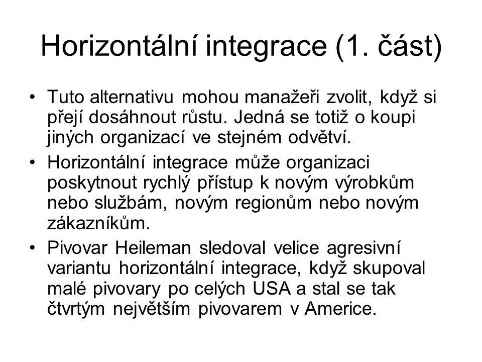 Horizontální integrace (1. část)