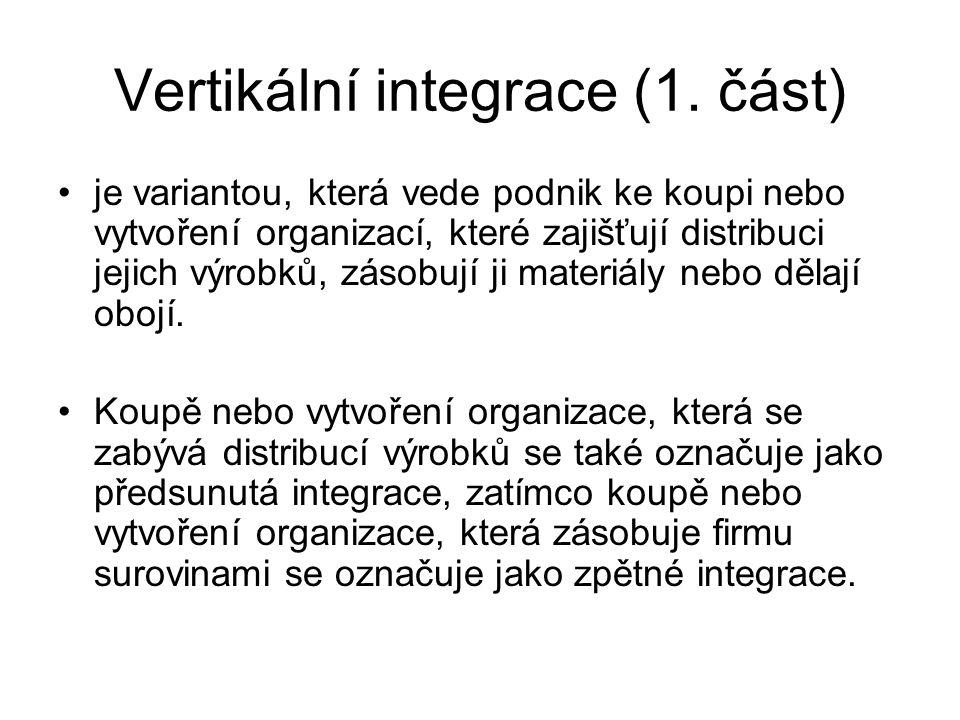 Vertikální integrace (1. část)