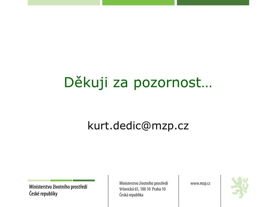 Děkuji za pozornost… kurt.dedic@mzp.cz