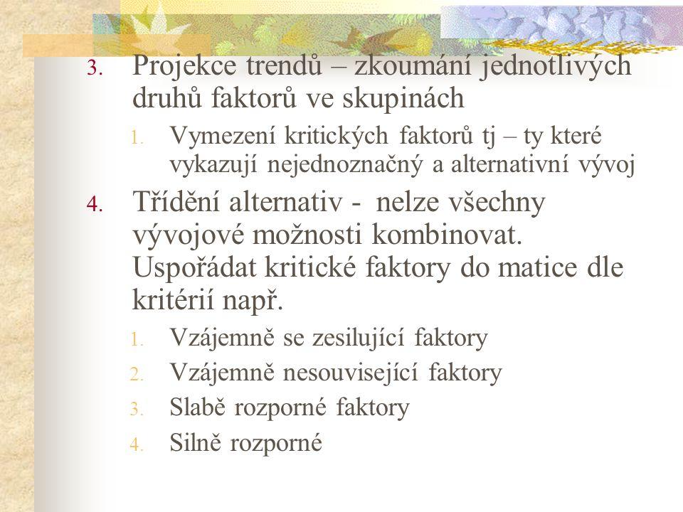 Projekce trendů – zkoumání jednotlivých druhů faktorů ve skupinách