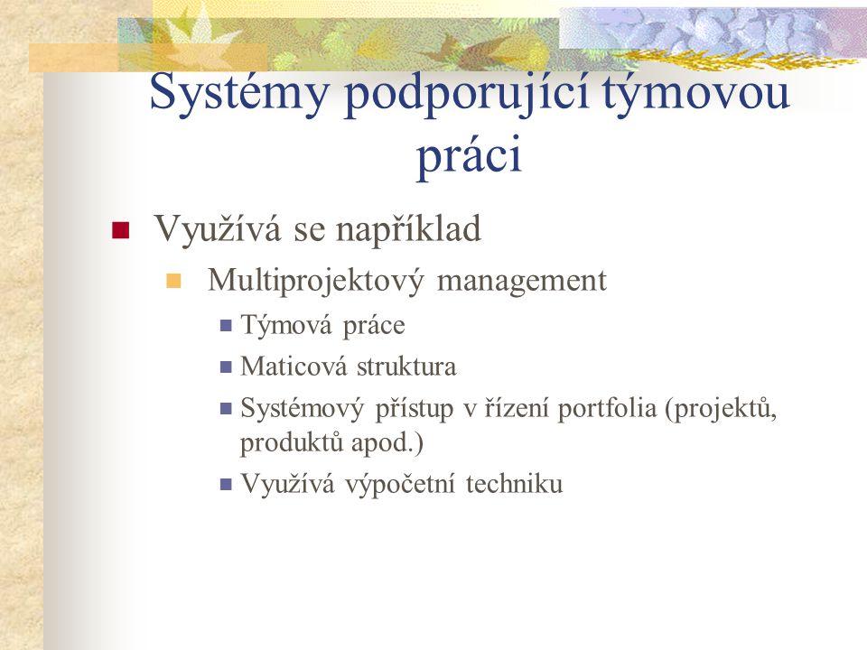 Systémy podporující týmovou práci