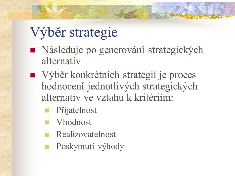 Výběr strategie Následuje po generování strategických alternativ