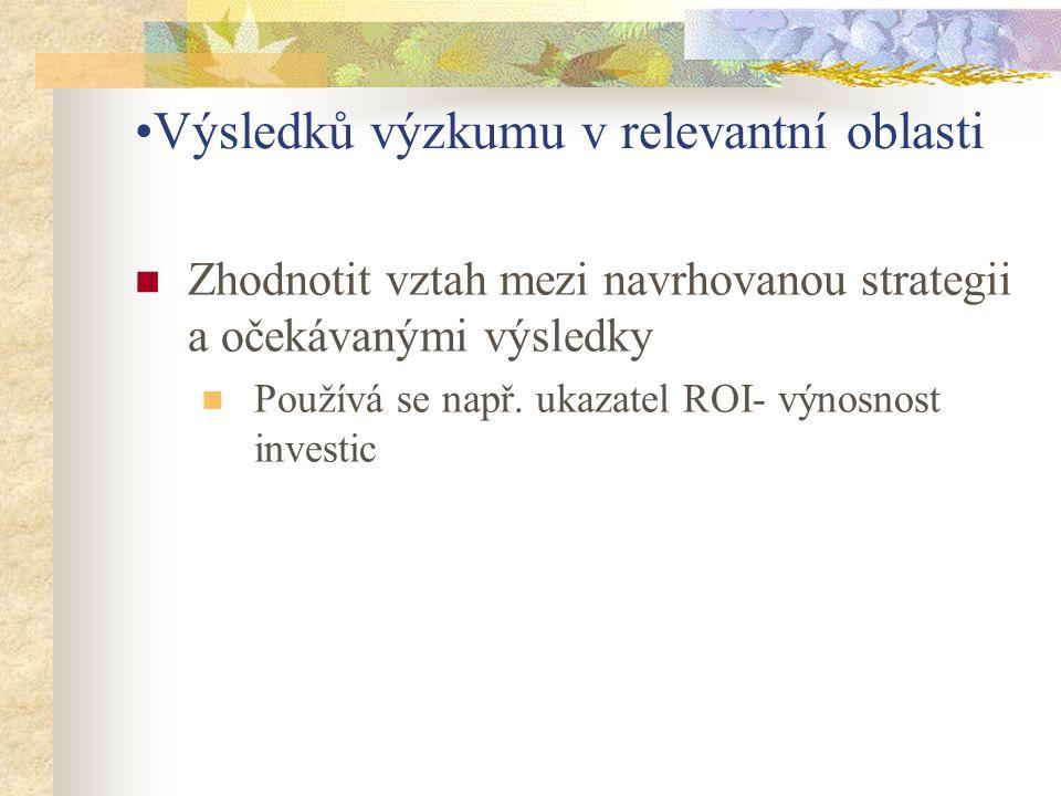 Výsledků výzkumu v relevantní oblasti