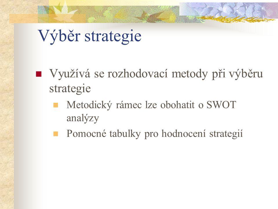 Výběr strategie Využívá se rozhodovací metody při výběru strategie