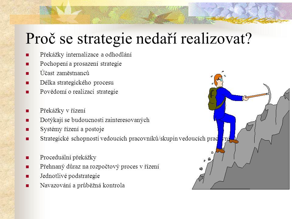 Proč se strategie nedaří realizovat