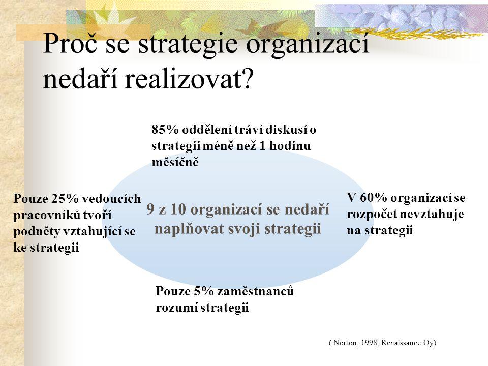 Proč se strategie organizací nedaří realizovat