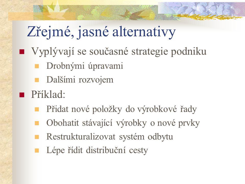 Zřejmé, jasné alternativy